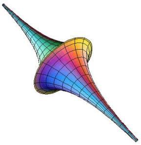 non euclid