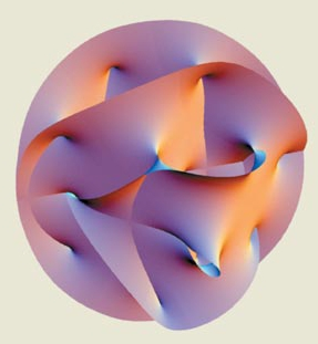 Three Dimensional Artwork Review