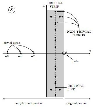Numerical Algorithms for
