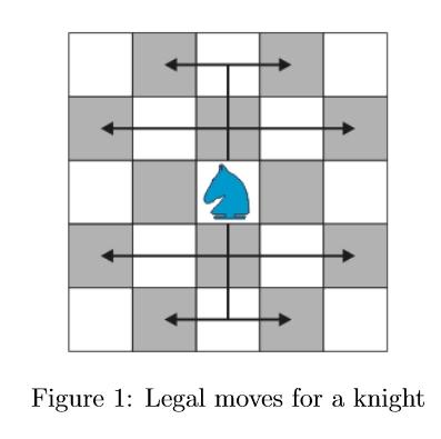 essay topics chess