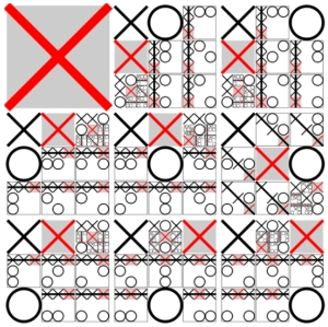 essay about noughts and crosses