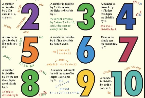 IB Maths | IB Maths Resources from British International School Phuket ...