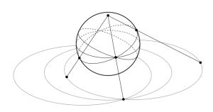 Non Euclidean Geometry IV