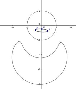 circular inversion 10