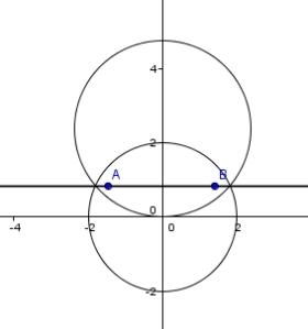circular inversion 11
