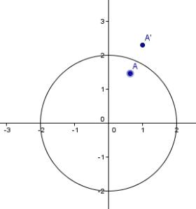 circular inversion 4