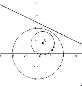 circular inversion 6