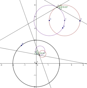 circular inversion16