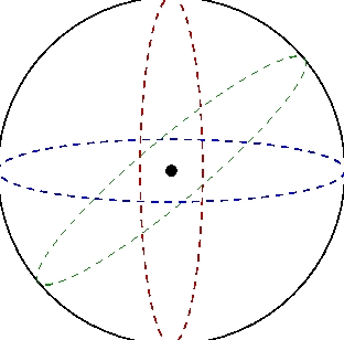 non euclidean geometry | IB Maths Resources from British