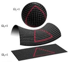 euclid27