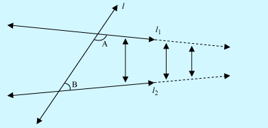 compare and contrast euclidean geometry and non euclidean geometry