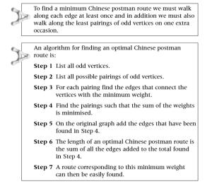 chinesepost4