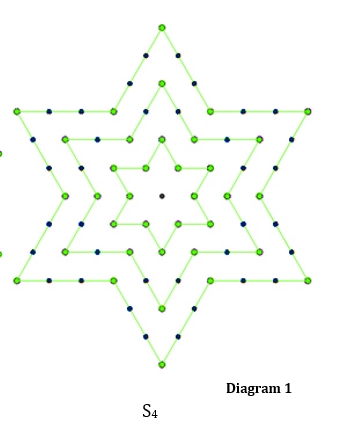 math ia type 2 stellar numbers