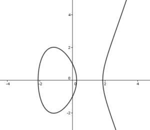 elliptical1
