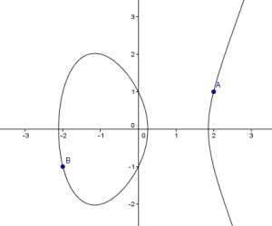 elliptical2