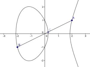 elliptical3