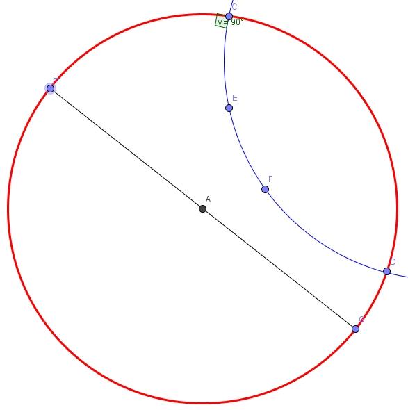 Hyperbolic Geometry | IB Maths Resources from British International