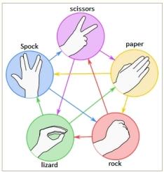 rock paper3