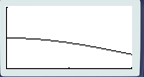 the Si(x) function
