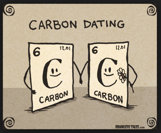 Carbon dating mathematics form