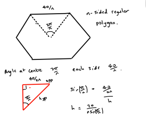 Optimization of area – an investigation | IB Maths Resources