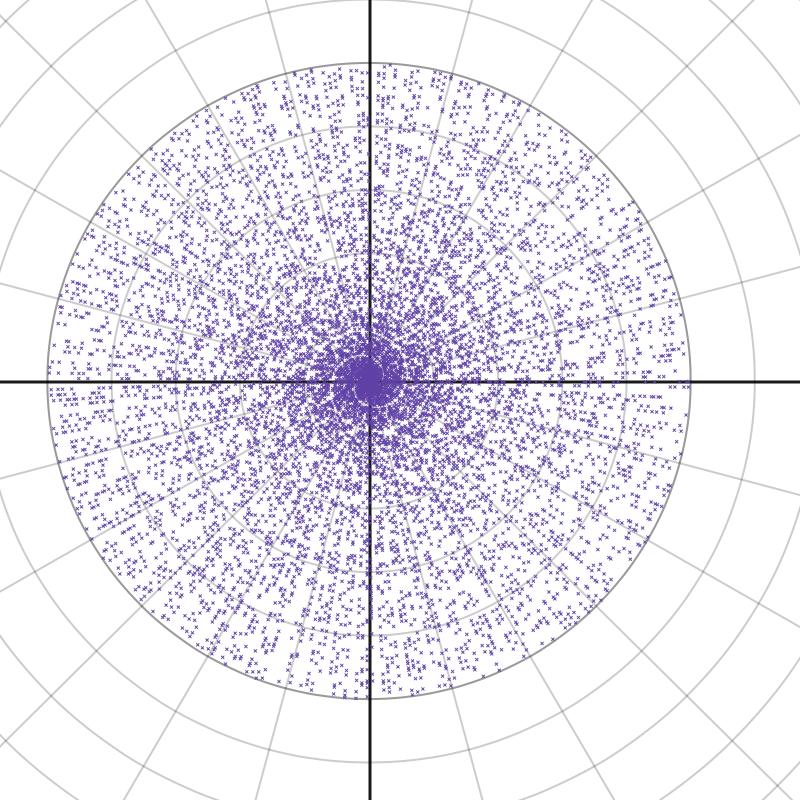 desmos-graph-9